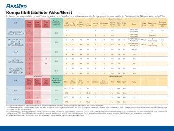 Kompatibilitätsliste Akku/Gerät - ResMed
