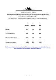 Ergebnisse - Karlsruher Rheinklub Alemannia eV