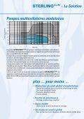 Pompes multicellulaires modulaires - MIDI Bobinage - Page 3