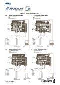 Atlas Filtri automātiskais Birm dzelzs attīrīšanas filtrs Mars ... - Sanistal - Page 7