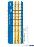 bab 7 - kajian pengesanan graduan - Kementerian Pengajian Tinggi - Page 3