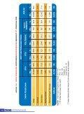 bab 7 - kajian pengesanan graduan - Kementerian Pengajian Tinggi - Page 6