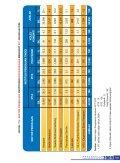 bab 7 - kajian pengesanan graduan - Kementerian Pengajian Tinggi - Page 7