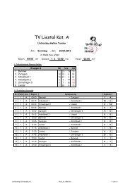 Kategorie A - TV Liestal