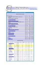 Tuesday, September 29, 2009 Rank Program Name Net Day Time ...