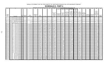 schedule d - part 4 - Northwestern Mutual