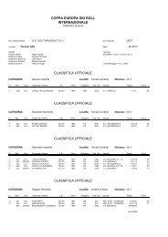 La classifica completa - Skiroll.it