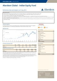 Aberdeen Global - Indian Equity Fund