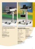 LCD-Wagen - Seite 3