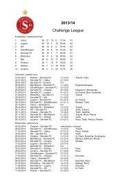 2013/14 Challenge League: - Super Servette