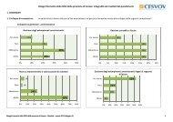 Integralità dei risultati del questionario - Cesvov