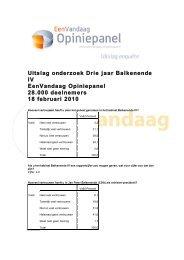 Uitslag onderzoek Drie jaar Balkenende IV EenVandaag ...