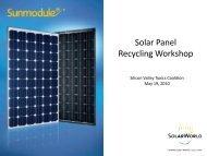 ben santarris - Solar Scorecard