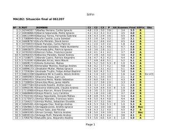 SitFin Page 1 MA1B2: Situación final al 061207 - DIM