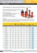Hydraulische Hebewerkzeuge - Seite 5