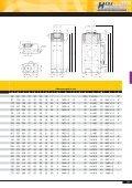 Hydraulische Hebewerkzeuge - Seite 6