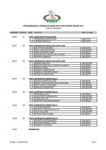 Ii copa sobre rodas 2012 resultados - Prezzario camera di commercio ...