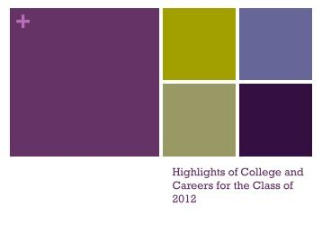 Highlights of College and Careers for the Class of 2012 - Mt. Diablo ...