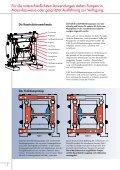 Druckluft- Membran- pumpen - Seite 2