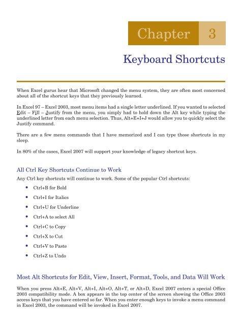 Keyboard Shortcuts - kosalmath