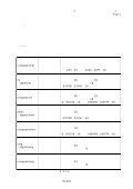 第1回 講義の概要 と 講義に必要なC言語の知識の確認 - 明星大学 - Page 3