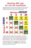 Bloodology II - New York Blood Center - Page 7