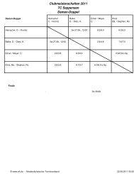 Clubmeisterschaften 2011 TC Seppensen Damen-Doppel
