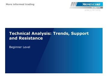 Technical Analysis: Trends, Support and Resistance - Moneycorp