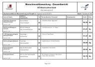 D - Vöcklabruck