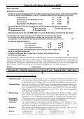 Katalanische Romanik beidseits der spanisch - Verein Kunst und ... - Seite 2