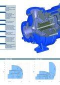 3000 min - CP Pumps - Seite 2