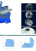 3000 min - CP Pumps - Seite 3