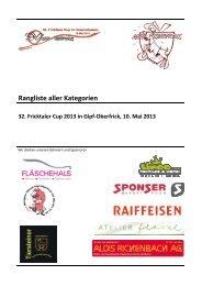Rangliste Fricktaler Cup 2013 Gipf-Oberfrick