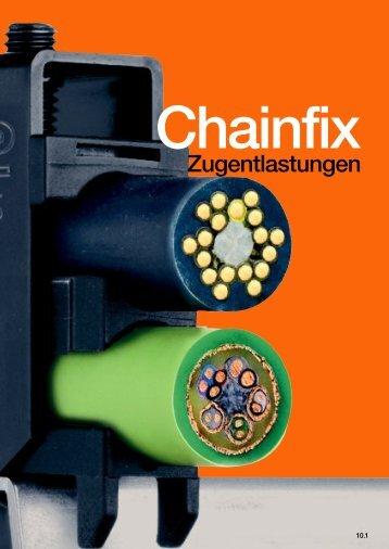 Chainfix - Igus