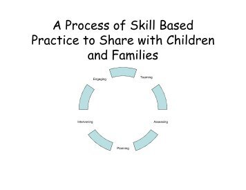 Family Centered Practice & Family Resources - National Center for ...