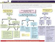 Anemia Management Protocol: CKD Non-Dialysis - BC Renal Agency