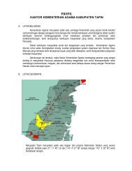 PROFIL - Kanwil Kemenag Provinsi Kalimantan Selatan