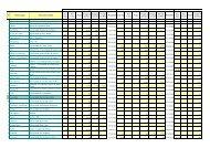 Pontuação por baterias - UFSC Aerodesign