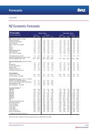 NZ Forecasts - Wholesale Banking - Home