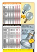 Low Energy Fire Rated Downlights - National Lamps and Components - Page 7