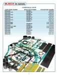 Replacement parts and accessories - Page 7