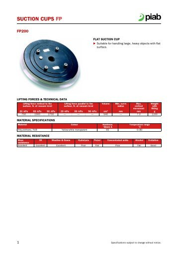 3. BELLOW SUCTION CUPS (
