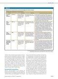 Alternative, minimalinvasive Therapien beim benignen ... - Seite 3