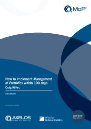 How to implement Management of Portfolios within 100 days - Best ...