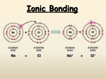 Chapter 4 Lesson 5 Energy Levels Electrons And Ionic Bonding
