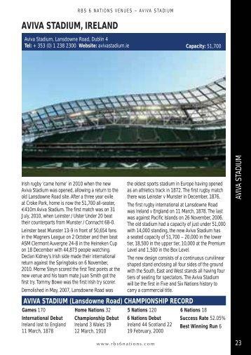 AVIVA STADIUM, IRELAND - Rugby Unplugged