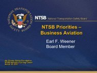 NTSB Priorities – Business Aviation - Air Charter Safety Foundation