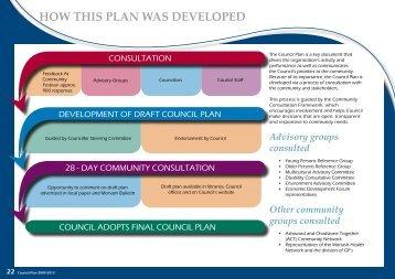 Council Plan 2009 – 2013: part 4 - City of Monash