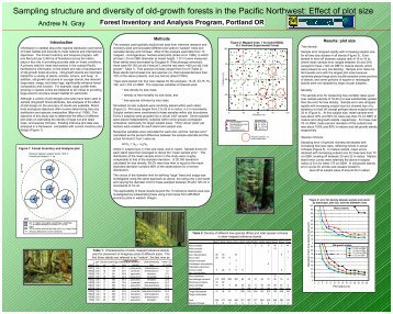 Sampling Structure and Diversity of Old-growth Forests in the Pacific ...