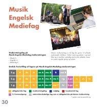 Musik Engelsk Mediefag - Christianshavns Gymnasium